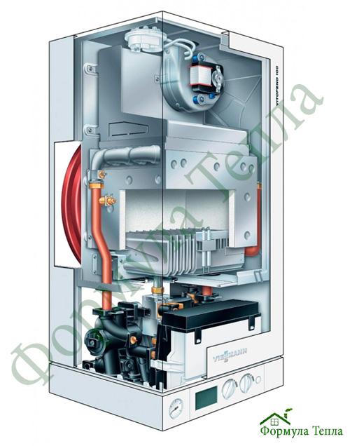 Инструкции газового котла